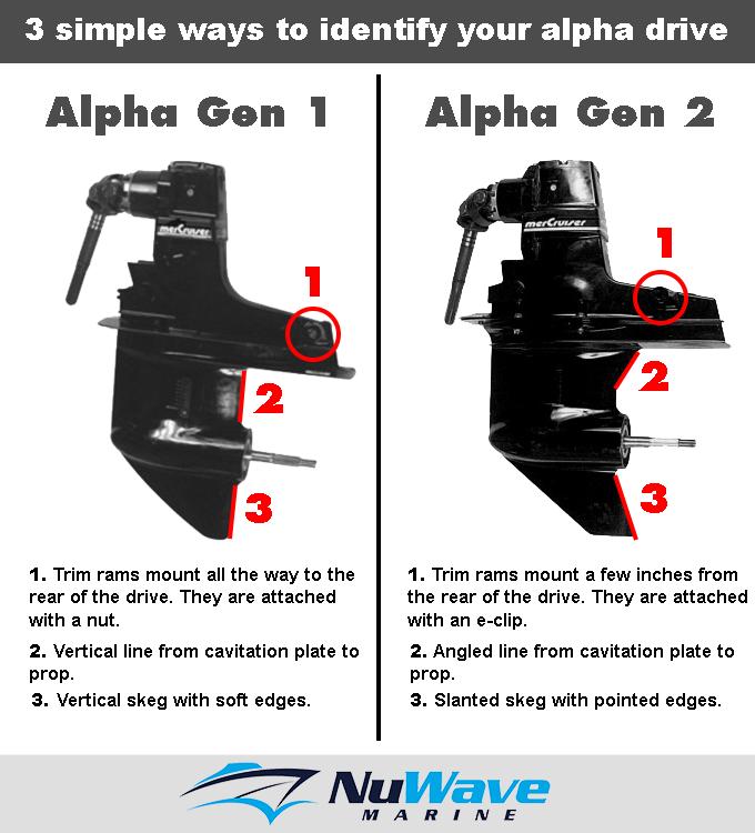 3 simple ways to identify your alpha drive (gen 1 vs gen 2 ...